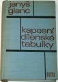 Janyš Glanc - Kapesní dílenské tabulky