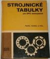 Ižo M., Tököly - Elektrotechnické materiály pro SOU