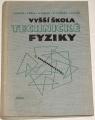 Kracík, Šůla, Taraba - Vyšší škola technické fyziky